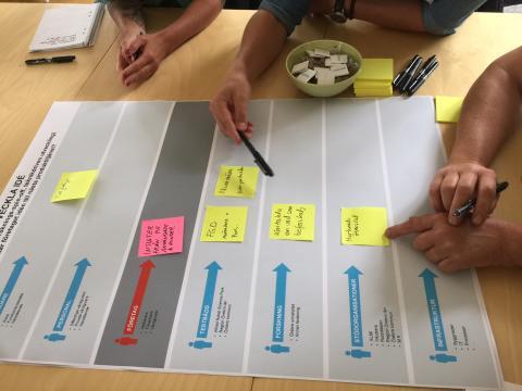 Idéer, behov och innovationer i samverkan!