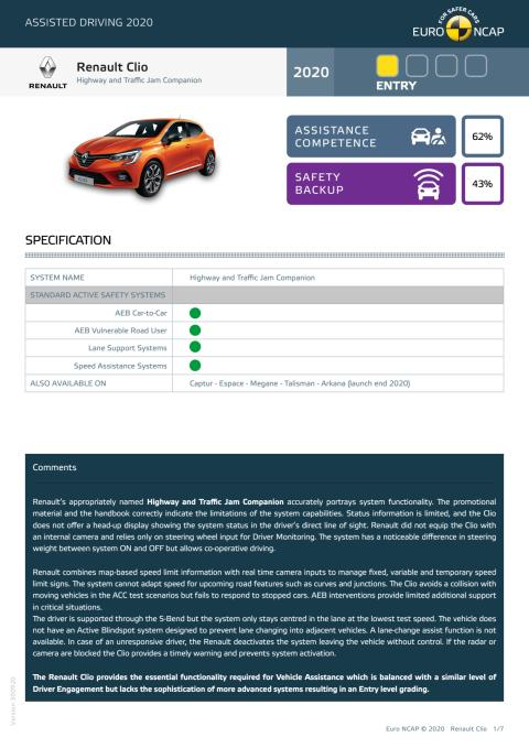 Renault Clio Euro NCAP Assisted Driving Grading datasheet