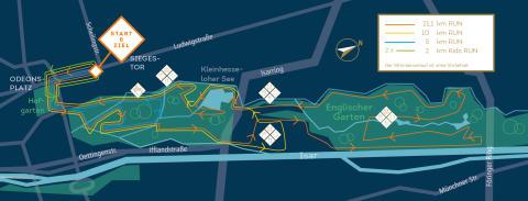 SportScheck RUN München 2020