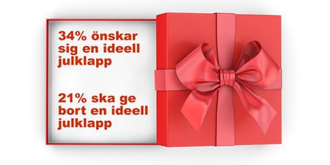 Bara 1 av 4 vet att arbetsgivaren ger en julgåva till en ideell organisation