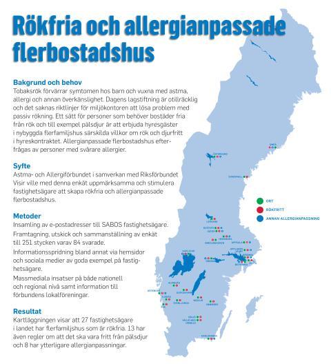 Det finns för få rökfria och allergianpassade flerbostadshus i Sverige