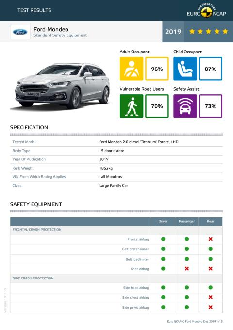 Ford Mondeo Euro NCAP datasheet Dec 2019