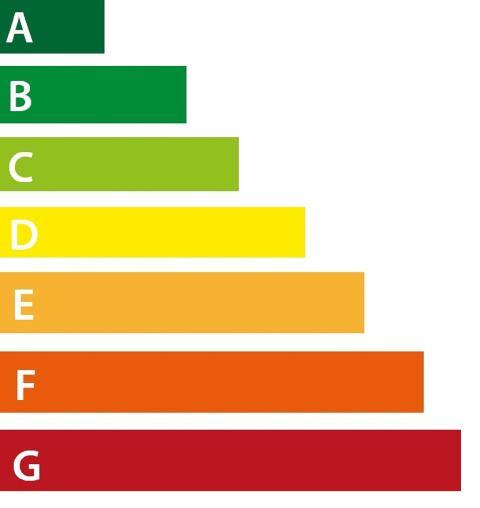 Energie-Effizients-Label.jpg