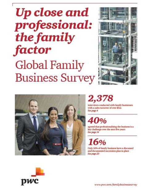 family business case studies A few examples and case studies of prominent family businesses in i would study indian family business  conflict management in family.