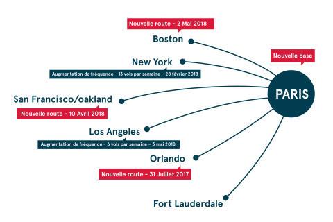 NORWEGIAN OUVRE DEUX NOUVELLES ROUTES DIRECTES  AU DÉPART DE PARIS-CDG VERS BOSTON, CAPITALE DE LA NOUVELLE ANGLETERRE ET OAKLAND-SAN FRANCISCO DANS LE NORD DE LA CALIFORNIE
