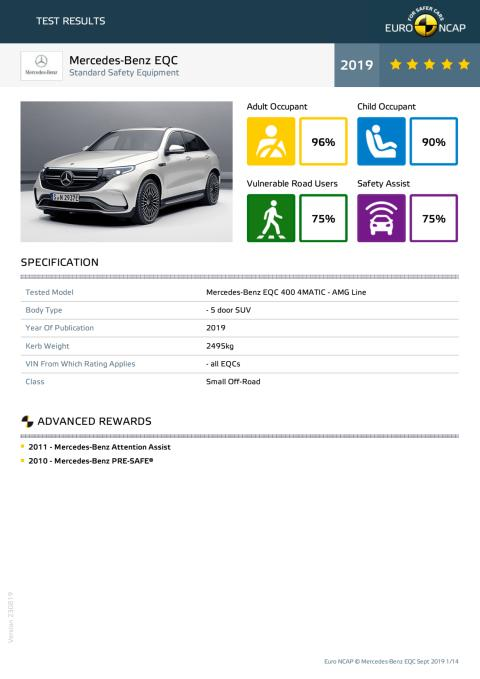 Mercedes-Benz EQC Euro NCAP datasheet September 2019