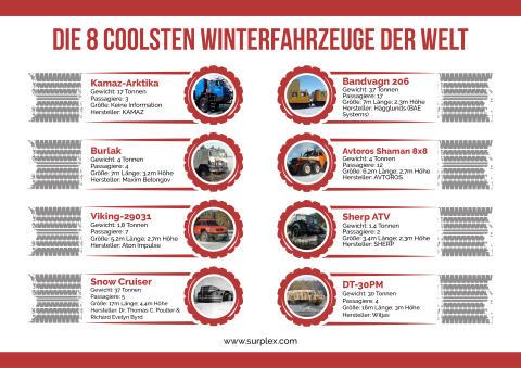 Infografik Winterfahrzeuge