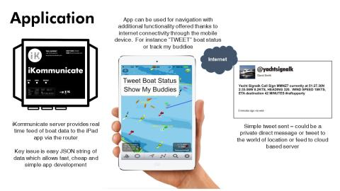 iKommunicate Twitter Application