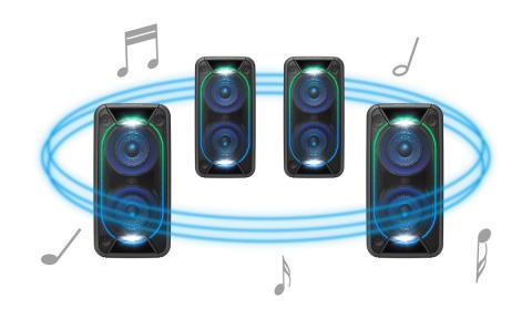 Zabawy przy mocnym dźwięku z przenośnych głośników EXTRA BASS™ firmy Sony