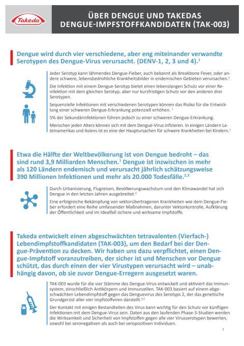 Über Dengue und Takedas Impfstoffkandidaten TAK-003