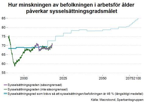 minskning_befolkningen_påverkar