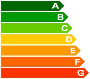 ENERGIMÆRKNING – BRÆNDSTOFFORBRUG & CO2-UDLEDNING