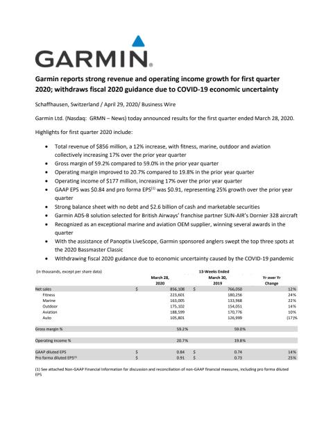 PR_Garmin_2020 Q1 Earnings Release