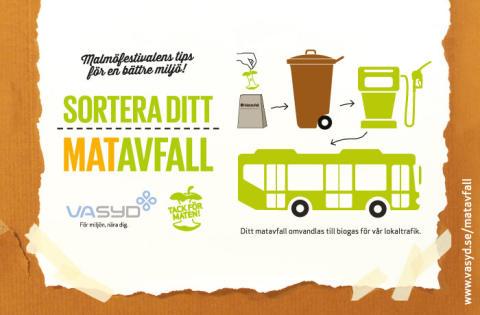 Sortera ditt matavfall - Malmöfestivalen