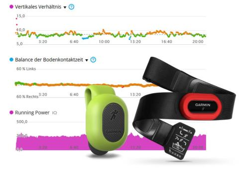Garmin Forerunner 645 Music Running Power