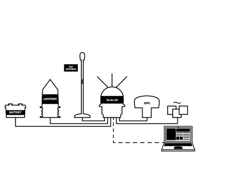 DigAtoN System Drawing