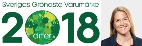 HSB vinnare av Sveriges grönaste varumärke inom bostadsbranschen för andra året i rad