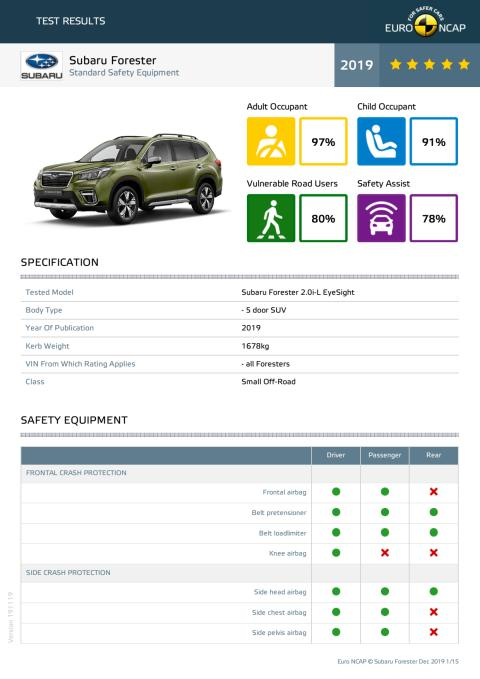 Subaru Forester Euro NCAP datasheet Dec 2019