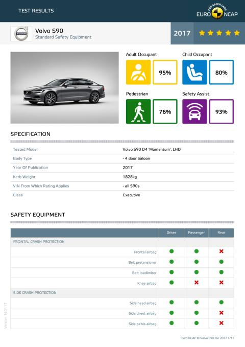 DATASHEET:  VOLVO S90 and V90 - 5 Star Rated Euro NCAP