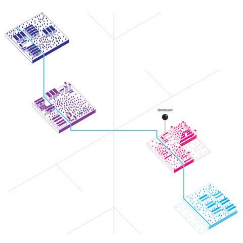 Nya linjer: Spekulationer kring framtidens stad