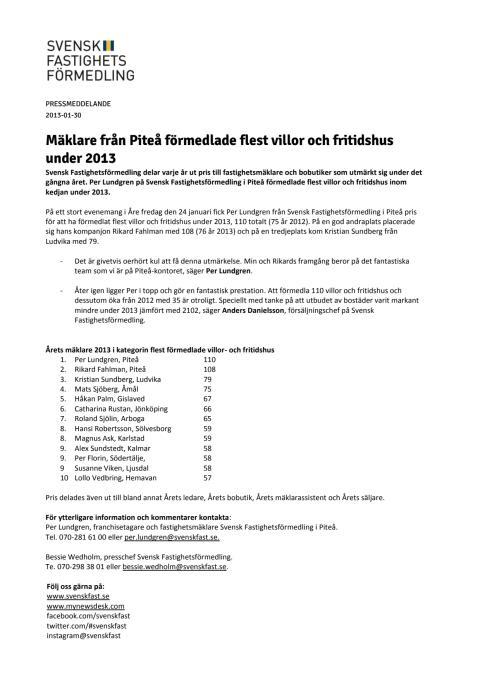Mäklare från Piteå förmedlade flest villor och fritidshus under 2013