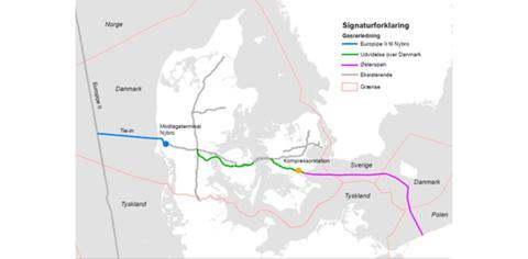 Tilladelser til Baltic Pipe projektet er udstedt