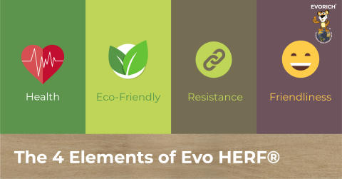 The 4 Elements of Evo HERF: Health, Eco-Friendly, Resistance & Friendliness