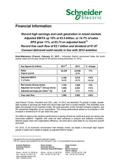 Schneider Electrics globale årsregnskab 2012
