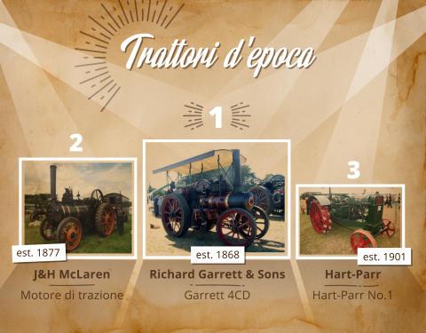 A tutto vapore! 8 trattori d'epoca che hanno aperto la strada all'agricoltura futura