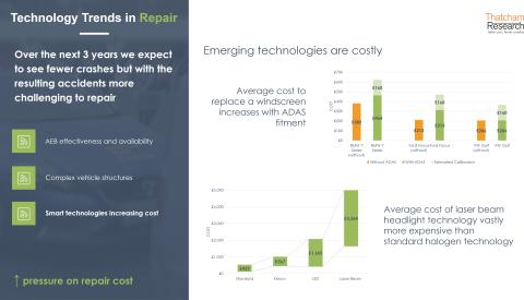 Technology Trends in Repair: emerging technologies