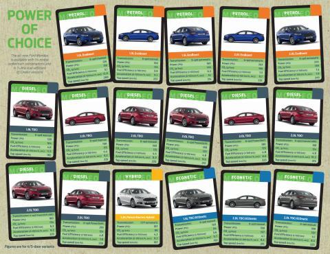 Ford Mondeo motorprogram