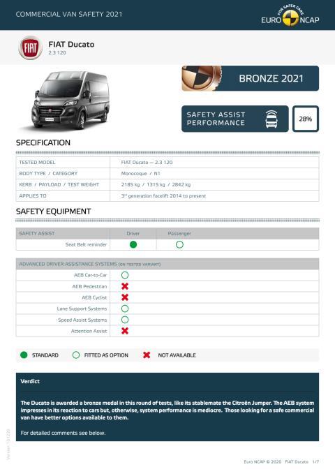 Euro NCAP Commercial Van Testing - FIAT Ducato datasheet