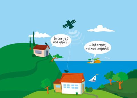 OTE selects Eutelsat KA-SAT broadband satellite to extend  high-speed Internet availability across Greece