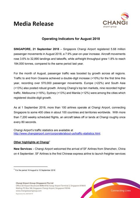Operating Indicators for August 2018