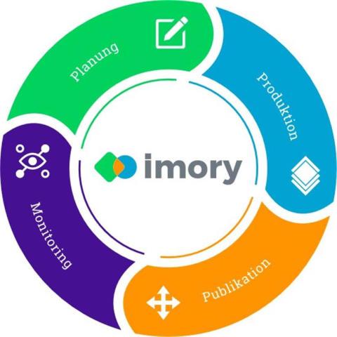 Imory und Ubermetrics integrieren Newsroom-Prozesse und globale Medienbeobachtung in einer Plattform