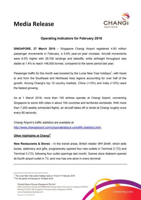 Operating Indicators for February 2018