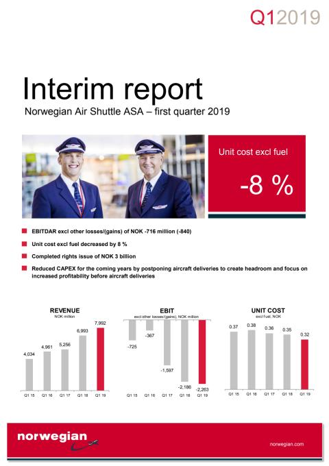 Norwegian Air Shuttle - Rapport trimestriel - Q1  2019