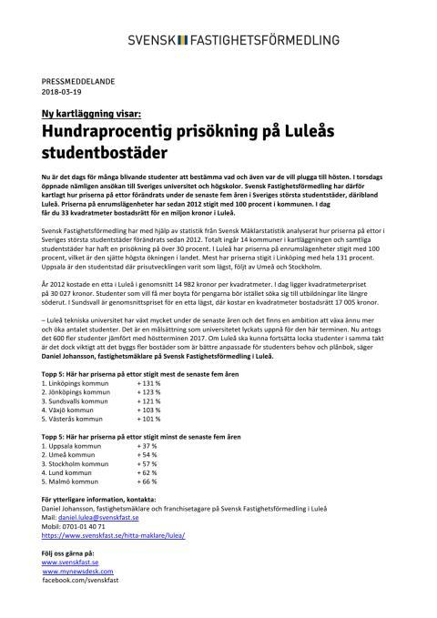 Ny kartläggning visar: Hundraprocentig prisökning på Luleås studentbostäder