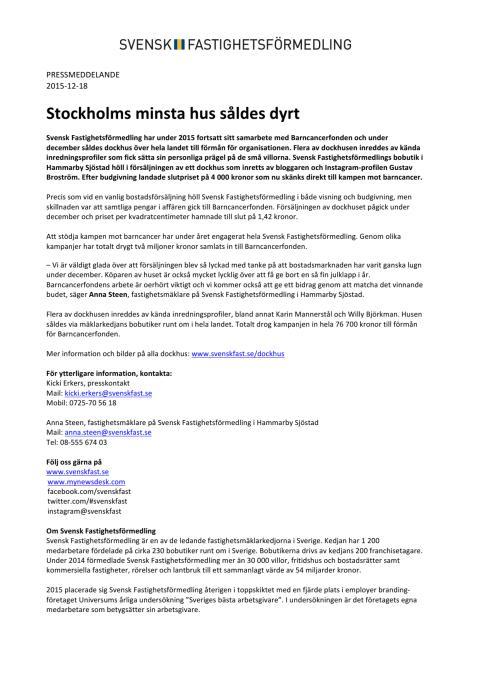 Stockholms minsta hus såldes dyrt