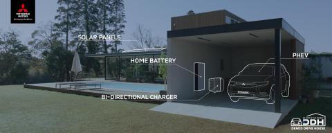 Mitsubishi presenterar Dendo Drive House
