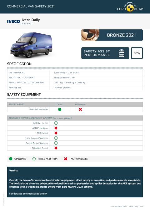 Euro NCAP Commercial Van Testing - Iveco Daily datasheet