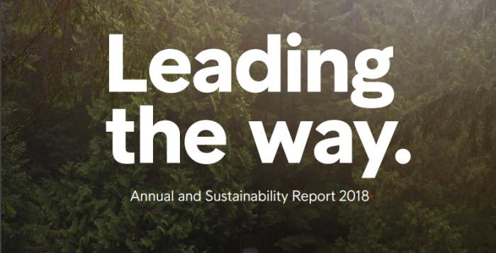 Års- og bærekraftsrapport fra Intrum