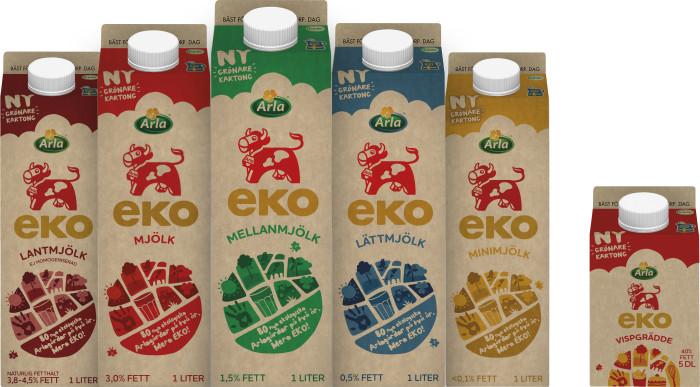 Nu blir den ekologiska mjölken ännu grönare