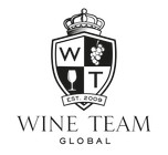 The Wine Team Global AB