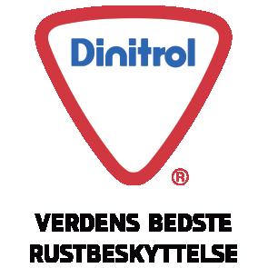 Link til Dinitrols newsroom