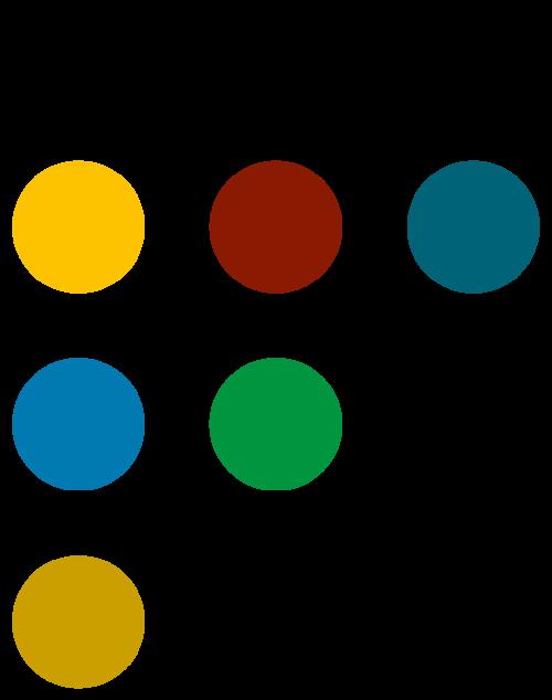 Forskningsrådet Formas