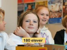 Framtidsspanarna: Entreprenörsveckor för åk 6 i Lugnets skola