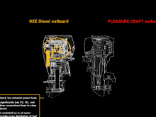 OXE DIESEL PRODUCTS ARE DESIGNED AND BUILT FOR COMMERCIAL USERS