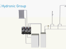 HydronicGroup from LK