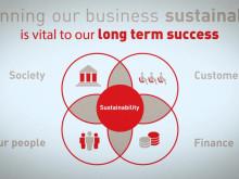 Sustainability 2016